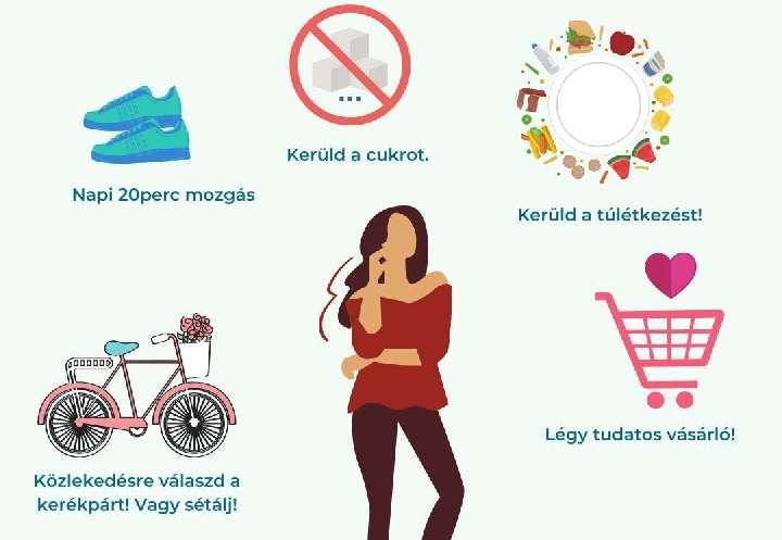 infografika elhízás ellen